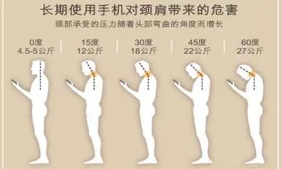 肩颈理疗瑜伽的好处有哪些?